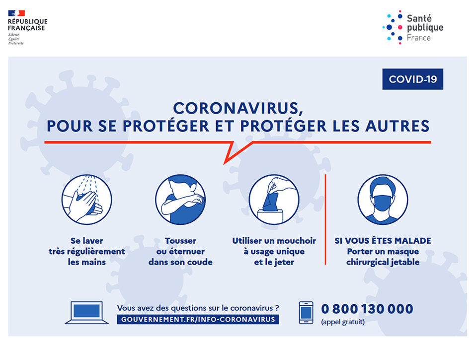 Le confinement seule option contre le Coronavirus.